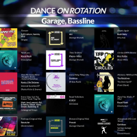 Dance On Rotation